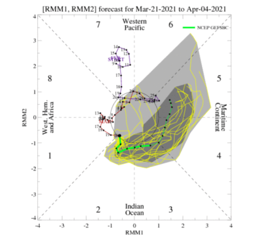 March 2021 Observations and Discussions - Page 5 Image.png.6f7fbad89d04777d9cd8bb7cddcebfda